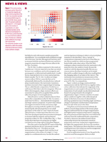Nature Materials News and Review