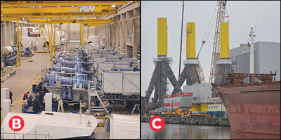 Offshore wind turbine factory and equipment